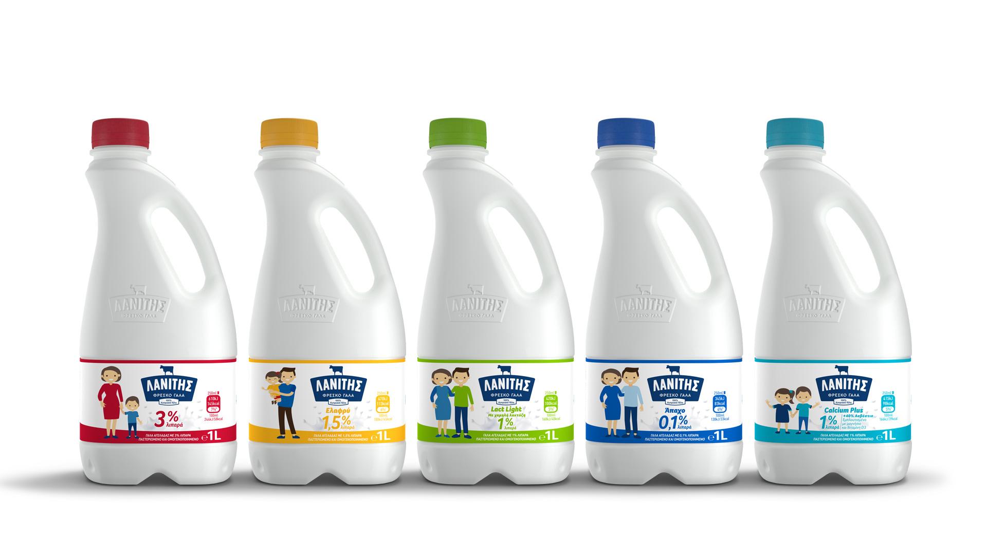 Lanitis Milk Bottles 1lt range