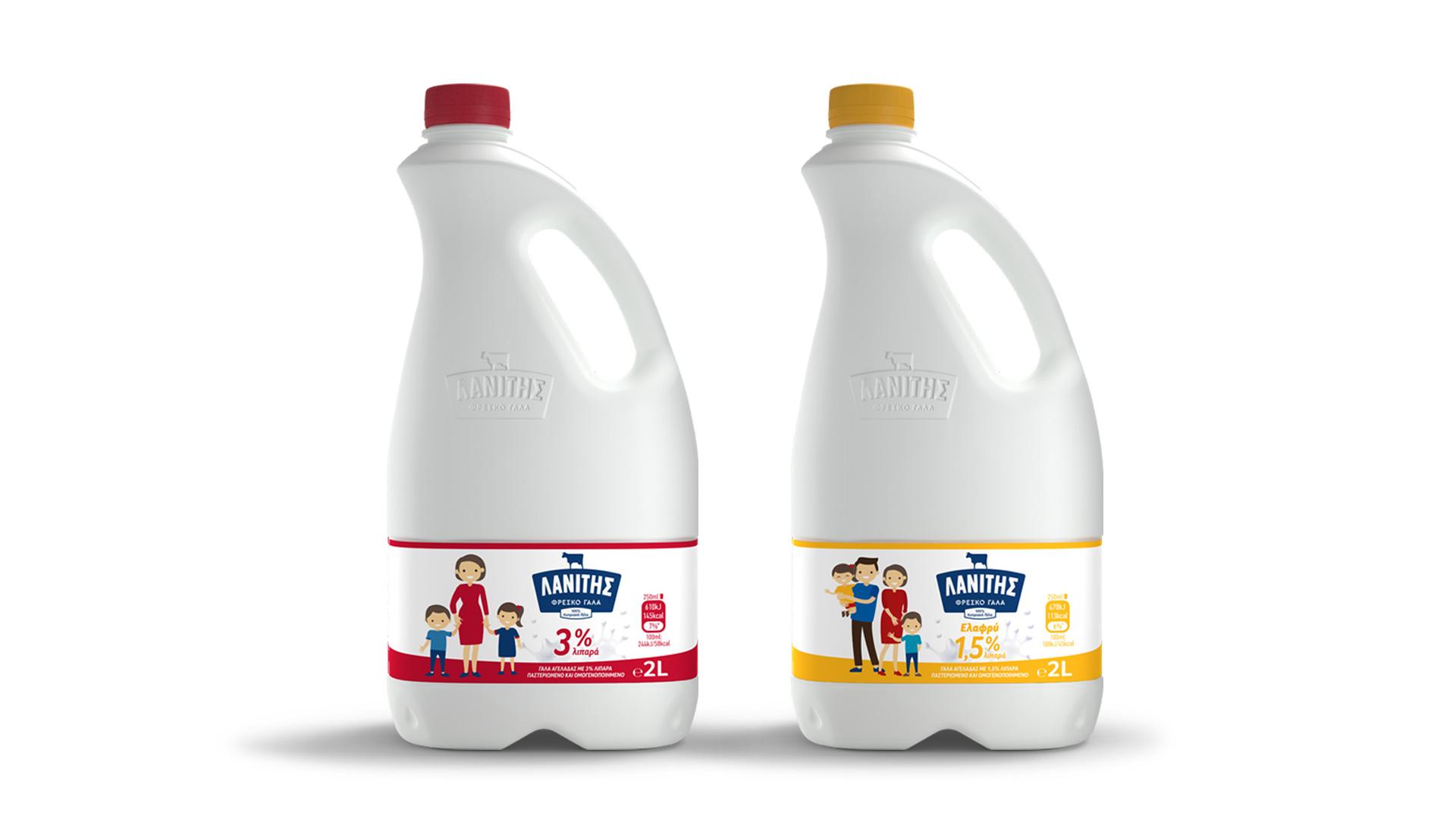 Lanitis Milk Bottles 2lt range